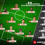 AS Nancy Lorraine - Nîmes Olympique : 4ème journée de Ligue 2
