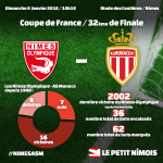 Nîmes Olympique - AS Monaco Coupe de France les stats